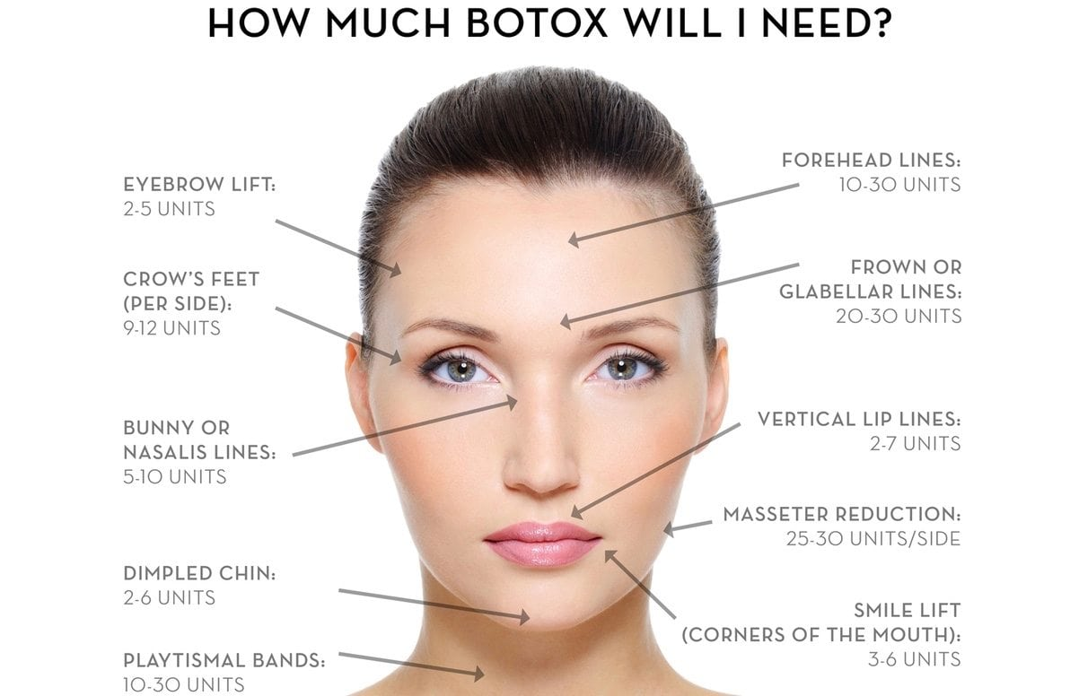 Botox Could Make You a Poor Judge of Others Emotions